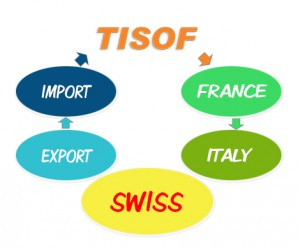 import-export-version-anglais